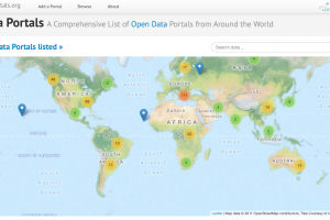 Open Data portals facilitate access to and re-use of  information